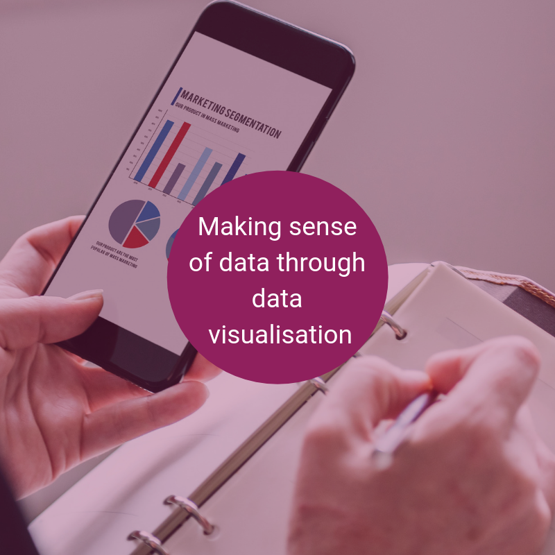 Making sense through data visualization